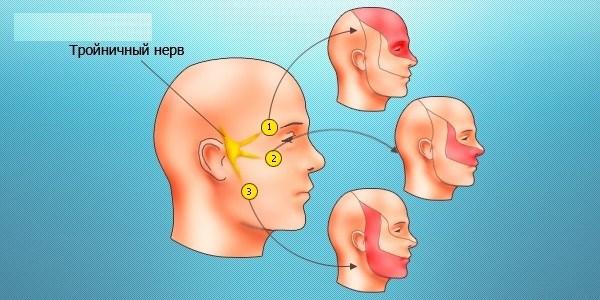 Домашнее лечение при болях уха thumbnail