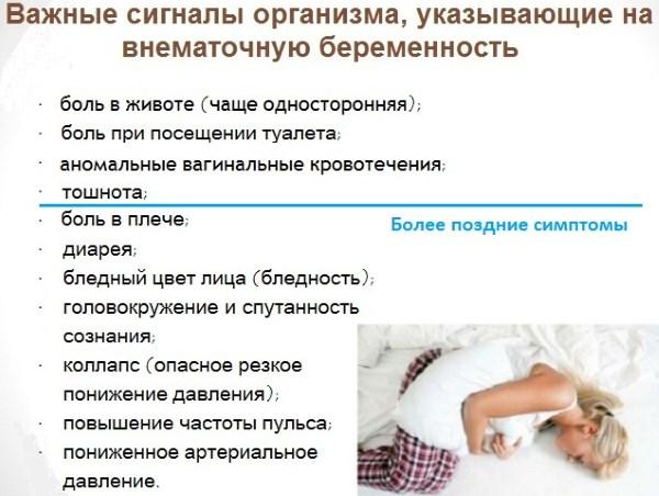 Первые признаки внематочной беременности на ранних сроках. Симптомы