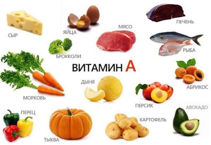 Капсулы витамин