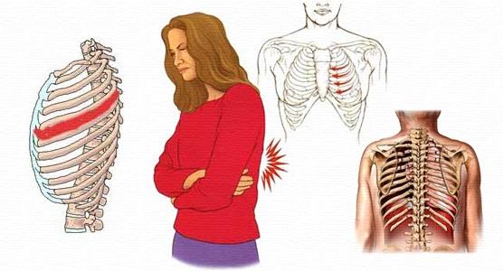 Боль в левом боку под ребрами спереди, сзади у женщин, в животе, ноющая боль при беременности, при нажатии