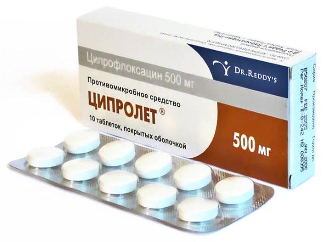 Ципролет® (Ciprolet) инструкция по применению