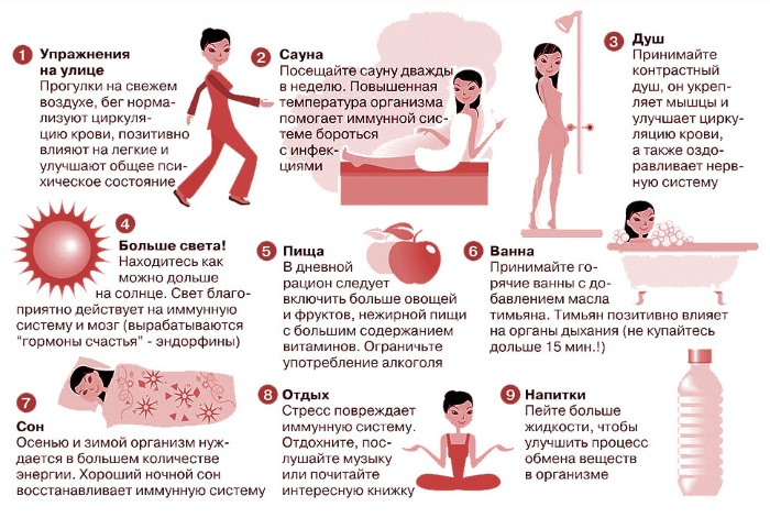 Как повысить иммунитет взрослому, ребенку - витамины, продукты, лекарства, народные средства