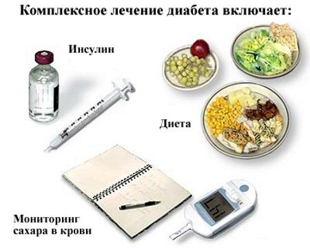 Причины резкой потери веса у женщин. Симптомы и признаки болезней, нормы массы тела и как вернуть нормальный вес
