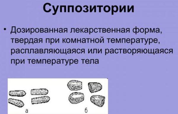 Противовоспалительные свечи в гинекологии для восстановления микрофлоры, при эндометриозе, с календулой, метилурациловые, ихтиоловые. Инструкции по применению