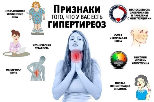 Симптомы заболевания щитовидной железы у женщин, первые признаки, лечение медикаментами и народными средствами
