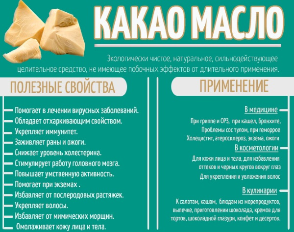 Масло какао. Полезные свойства и применение в косметологии, кулинарии и медицине. Рецепты для здоровья, лица, волос, кожи тела