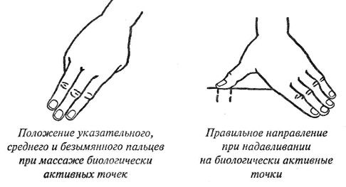 Массаж для похудения пальцев рук