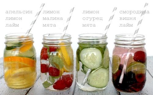 Детокс программа в домашних условиях: меню на смузи, соках, при аллергии, от Королевой, рецепты для сбрасывания веса