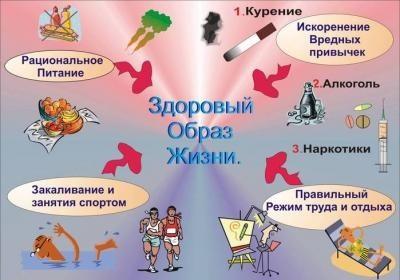 Холензим. Инструкция по применению, цена, отзывы, аналоги