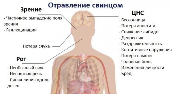 Мазь Теймурова. Инструкция по применению, цена, отзывы, аналоги
