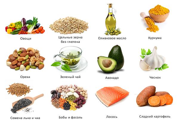 Народные средства для снижения холестерина в крови без побочных эффектов. Рецепты и как принимать