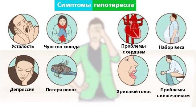 Повышенный пролактин у женщин. Причины и последствия, норма, симптомы, лечение