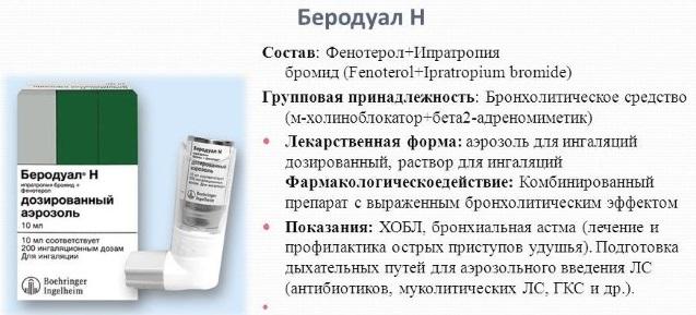 Беродуал. Инструкция по применению для ингаляций в небулайзере для детей, взрослых. Как разводить, дозировка
