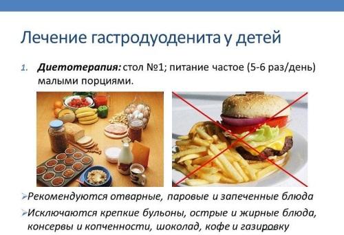 Стол 1 – диета, меню на неделю, каждый день. Рецепты, таблица продуктов, что можно, что нельзя, как готовить