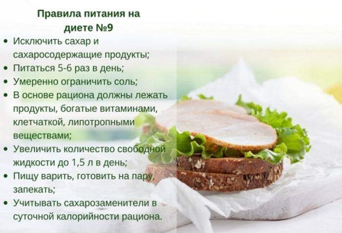 Диета Стол №9. Меню на неделю по дням. Список продуктов при сахарном диабете, рецепты, рекомендации диетологов