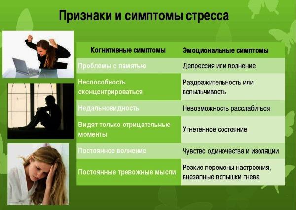 Успокоительные средства от нервов для мужчин, женщин, детей. Список препаратов быстрого действия без привыкания, дешевые, не вызывающие сонливость, на травах