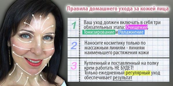 Демодекс. Причины, симптомы и лечение кожи лица, головы, век глаз.  народными средствами. Фото