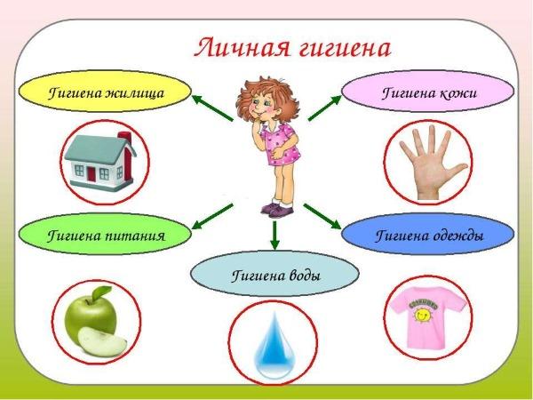 Фурункулёз. Причины и лечение у взрослых, подростков, детей. Препараты антибиотики, диета, народные средства