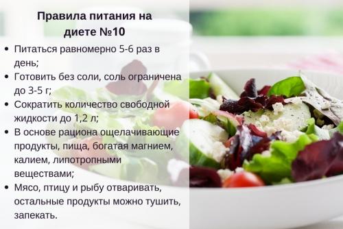 Стол 10 медицинская диета меню на неделю