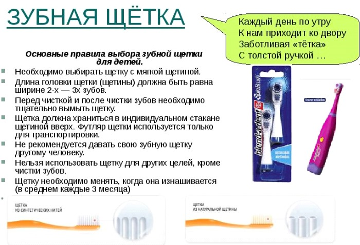 Как снять чувствительность зубов. Причины и лечение после отбеливания, при беременности. Зубная паста, гель, народные средства