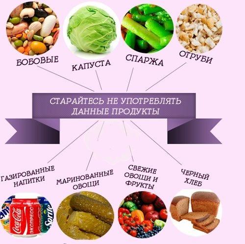 Урчание в животе. Причины и лечение у взрослых после еды, сильное, постоянное бурление, газообразование, вздутие