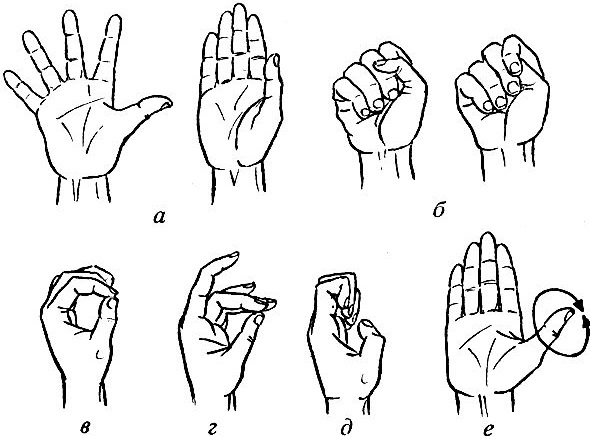 Боли в суставах пальцев рук. Причины и лечение медикаментозными препаратами и народными средствами