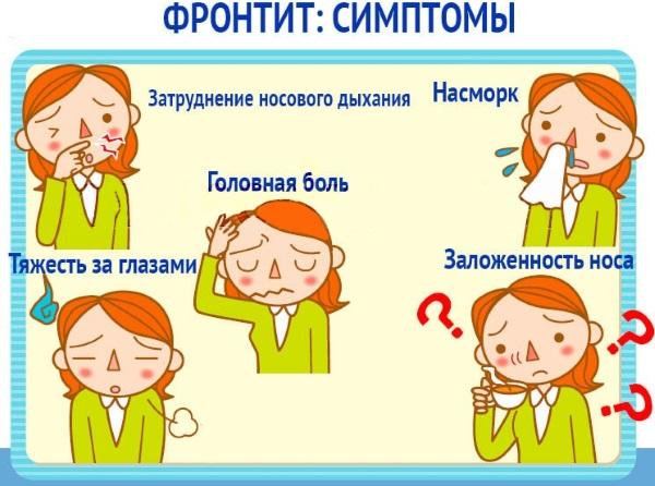 Фронтит. Симптомы и лечение у взрослых, как и чем лечить острый, хронический, катаральный