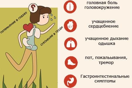 Инозитол. Инструкция по применению Витамина B8 при планировании беременности, от бесплодия. Названия, цена препаратов