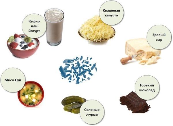Лучшие пробиотики для восстановления микрофлоры кишечника