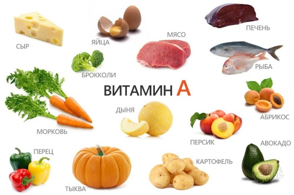 Бета-каротин: что это такое, для чего организму. Продукты, витаминные комплексы. Названия, цены