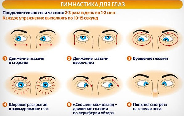 Черные точки перед глазами. Что это за пятна, причины и лечение расфокусировки зрения