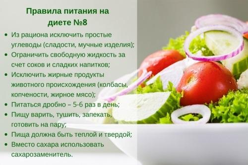 диета стол номер 8 меню