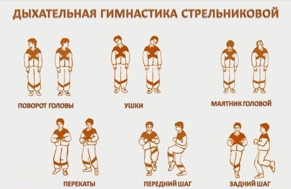 Дыхательная гимнастика при бронхите и болезни легких. Упражнения по Стрельниковой, Бутейко, Фролову