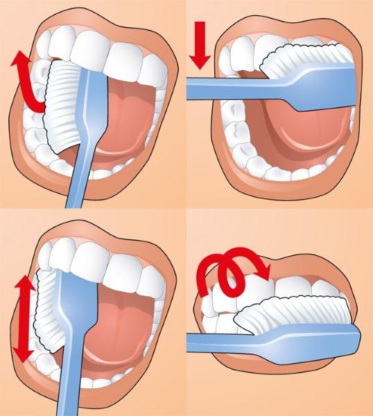 Причины и лечение горечи во рту по утрам, после еды, ночью, после антибиотиков. Как убрать привкус: таблетки, диета