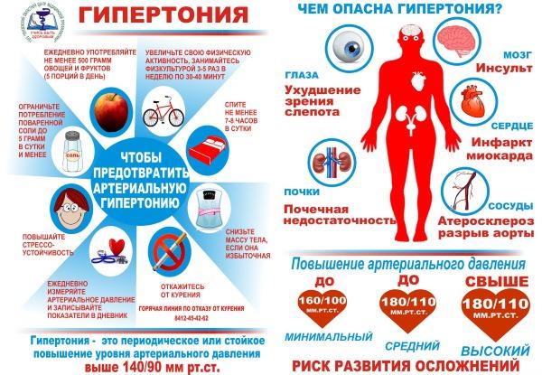 Лечебные свойства лабазника и противопоказания в гинекологии, при щитовидке. Разновидности, как принимать, рецепты, цена