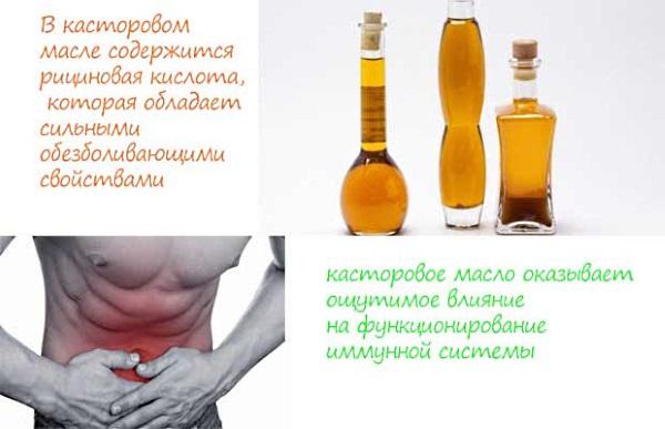 Очищение кишечника от шлаков и токсинов. Диета, препараты, соленая вода, активированный уголь, сода, касторка, магнезия