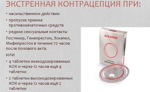 Противозачаточные таблетки. Какие лучше негормональные и гормональные. Как действуют, как принимать