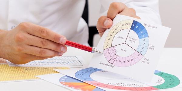 Сбой менструационного цикла. Причины нарушения, норма, продолжительность фазы и регуляция, как восстановить. Лечение в гинекологии