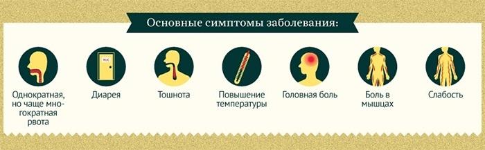 Диарея у взрослого. Причины и лечение поноса (жидкого стула с водой, кровью, температурой). Лекарства, народные средства, диета