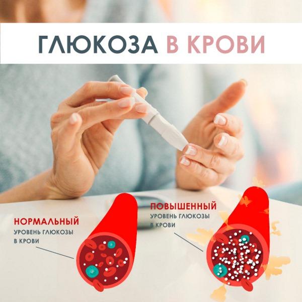 Глюкоза. Норма у женщин по возрасту: таблица в крови, при беременности. Анализ, лечение повышенного, пониженного уровня