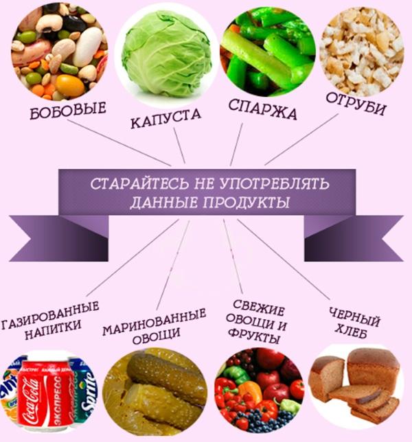 Колоноскопия под наркозом в институте проктологии. Цена в Москве, СПб. Как проходит, отзывы