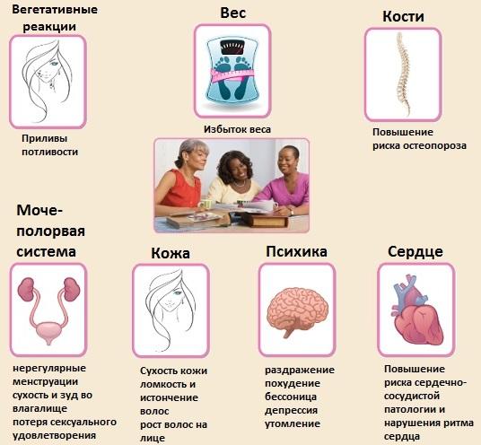 Лиз Бурбо. Таблица болезней в алфавитном порядке. Метафизика, психосоматика травм, заболеваний, температуры, тошноты, боли