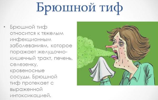 Признаки, симптомы аппендицита у женщин. Как проверить в домашних условиях, при беременности. К какому врачу обратиться