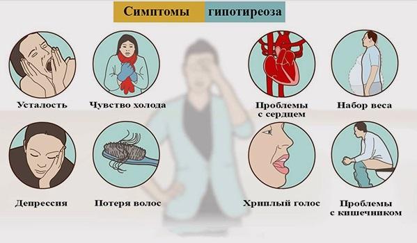 Субфебрильная температура тела. Что это такое, причины у женщин, детей, мужчин. Норма при онкологии, ВСД, тонзиллите, спондилите. Лечение