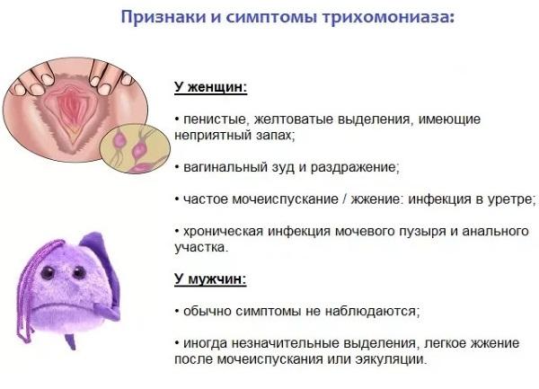 Трихомоноз у женщин. Симптомы и лечение народными средствами, препараты в домашних условиях. Причины возникновения при беременности, менопаузе