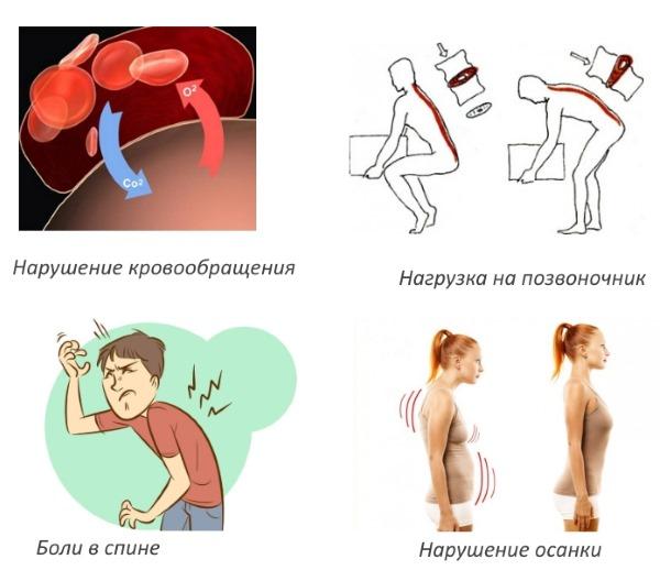 Вегетососудистая дистония. Симптомы и лечение у женщин народными средствами, препараты при острой форме, климаксе, беременности, лактации, остеохондрозе