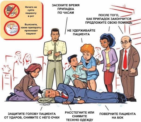 Эпилепсия. Причины возникновения у взрослых ночью, алкогольная, приобретенная, симптомы, лечение народными средствами, таблетки, препараты