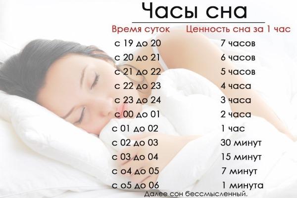 Как быстро избавиться от прыщей на лице за 1 день, ночь. Средства, кремы, эффективные мази, рецепт болтушки, лосьоны
