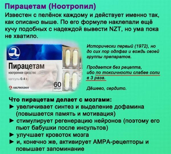Ноотропы с доказанной эффективностью. Список препаратов без рецептов, для детей, взрослых