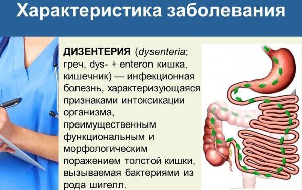 Повышенное слюноотделение. Причины у женщин, как уменьшить, при беременности, ночью, при простуде, гастрите, после еды, перед месячными. Регуляция